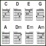 Guitar Key For Beginners icon