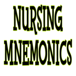 Nursing Mnemonics for pc logo