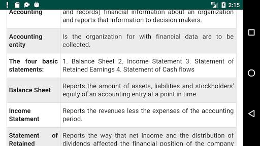 Financial Accounting Terms pc screenshot 1