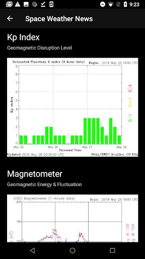 Disaster Prediction App PC screenshot 3
