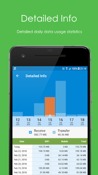 Network Speed - Monitoring - Speed Meter pc screenshot 1