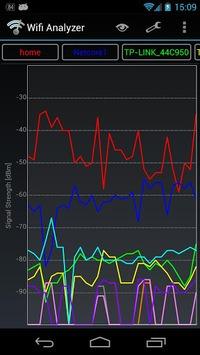 Wifi Analyzer pc screenshot 1