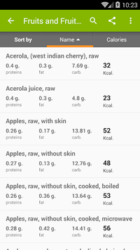 Calories in food pc screenshot 1