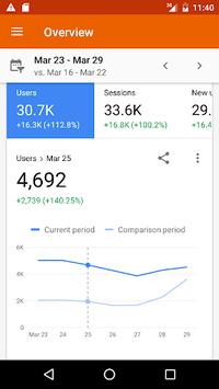 Google Analytics pc screenshot 1