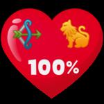 Zodiac Love Test icon
