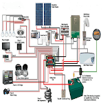 Wiring Diagrams For Solar Energy System icon