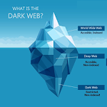 Deep Web Infinity Article Knowledge (Dark Web) icon