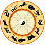 Your Free Horoscope icon