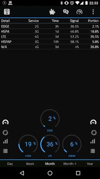 2G 3G 4G LTE Network Monitor pc screenshot 1