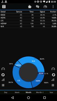 2G 3G 4G LTE Network Monitor pc screenshot 2