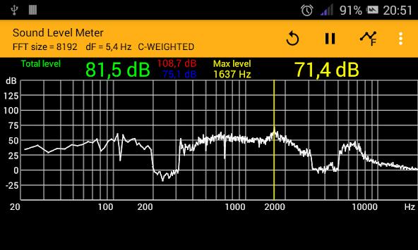 Sound Level Meter pc screenshot 1