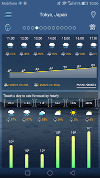 Weather forecast pc screenshot 2