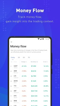 Coinness - Real-time crypto market index and news pc screenshot 2