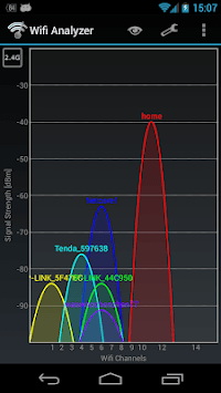 Wifi Analyzer Classic pc screenshot 1