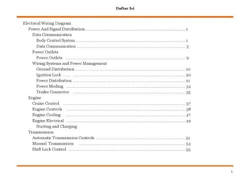 Full Auto Repair Manual Offline pc screenshot 1