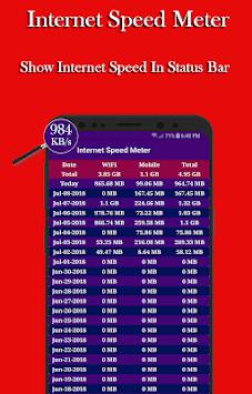 Internet Speed Meter ( Data Traffic Monitoring ) pc screenshot 1